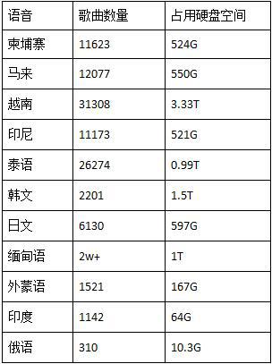 雷客点歌机密码_北京雷客官网—家用点歌机-家庭卡拉OK-家用点唱机